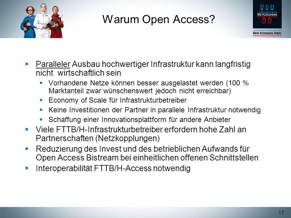 Warum Open Access Paralleler Ausbau hochwertiger Infrastruktur kann langfristig nicht wirtschaftlich sein.