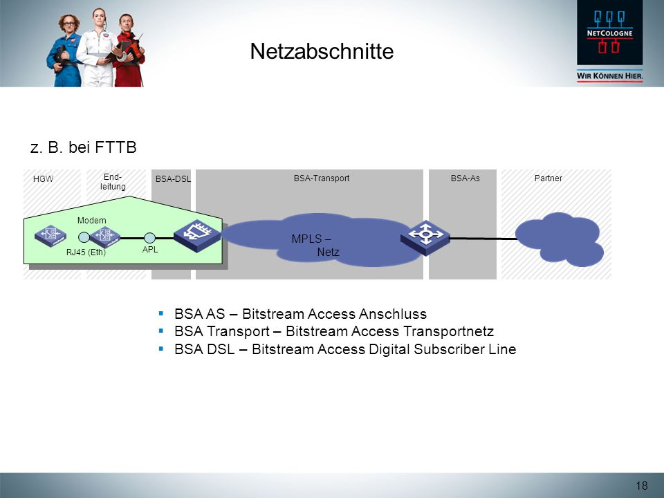 Netzabschnitte z. B. bei FTTB BSA AS – Bitstream Access Anschluss