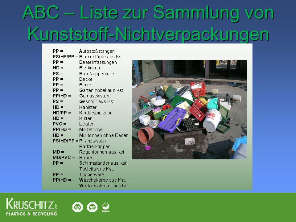 ABC – Liste zur Sammlung von Kunststoff-Nichtverpackungen