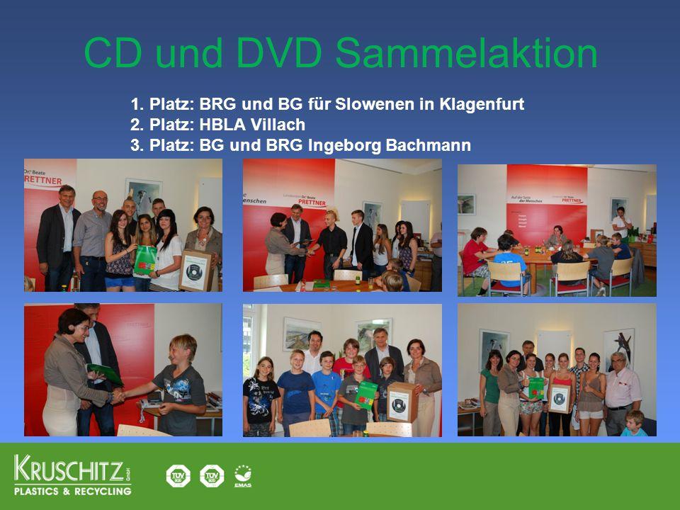 CD und DVD Sammelaktion