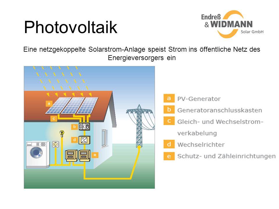 Photovoltaik Eine netzgekoppelte Solarstrom-Anlage speist Strom ins öffentliche Netz des Energieversorgers ein.