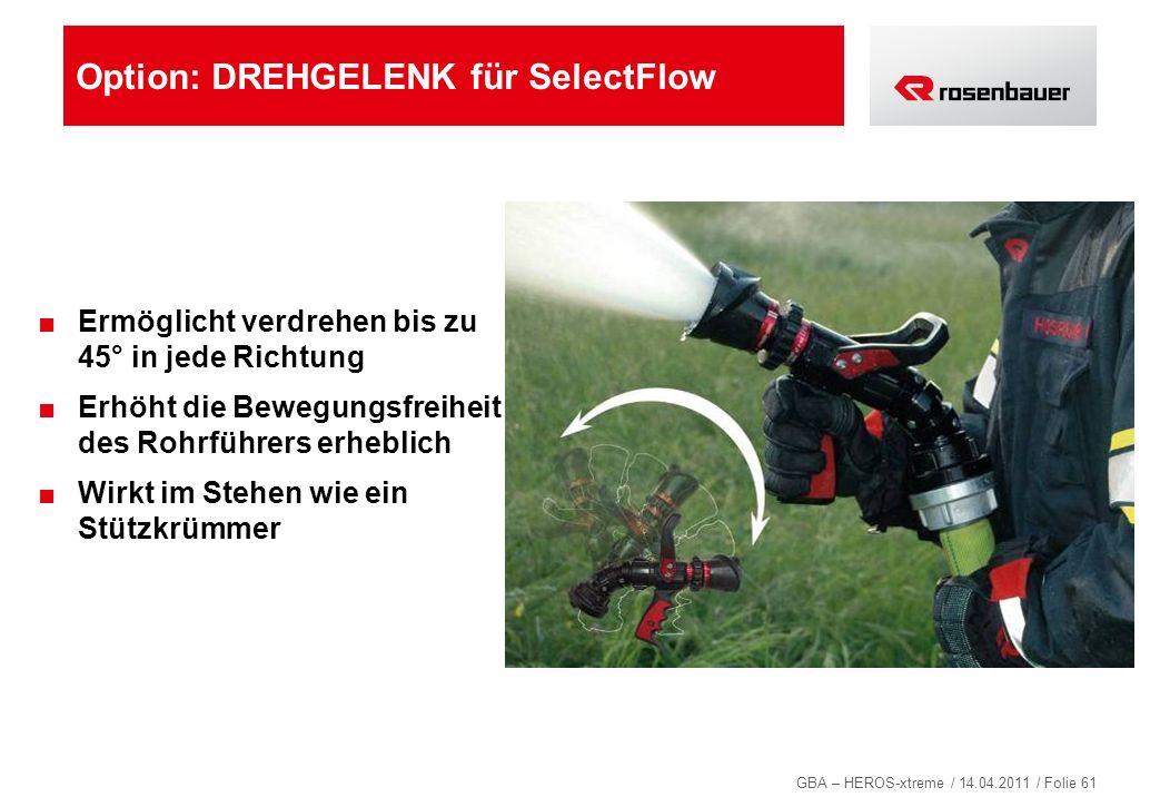 Option: DREHGELENK für SelectFlow