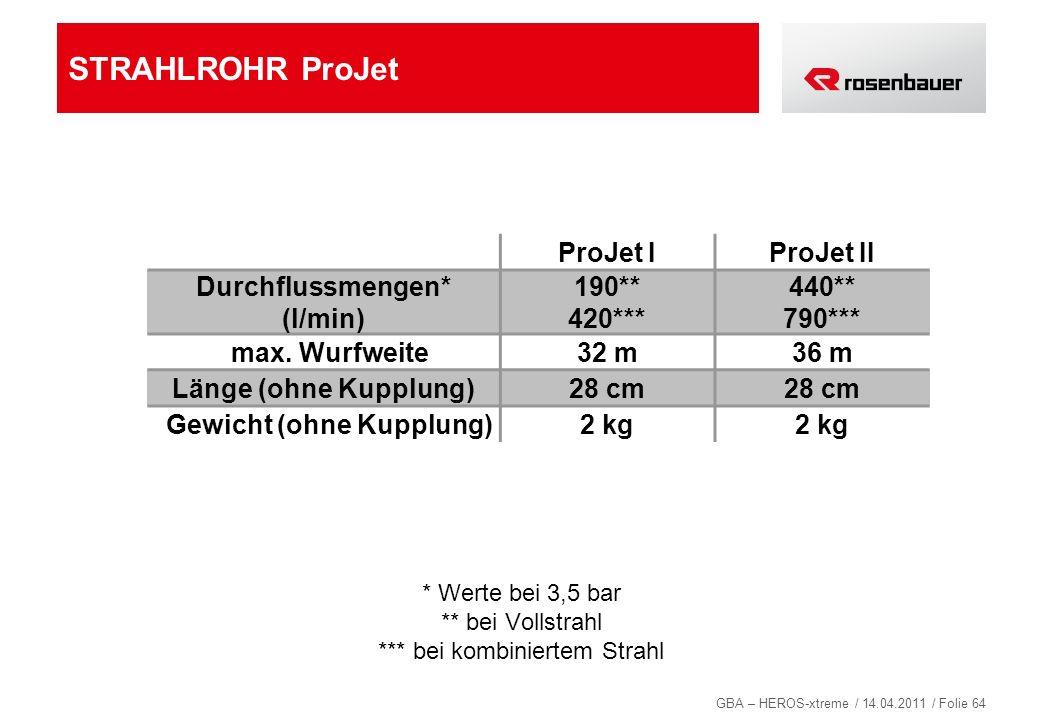 Durchflussmengen* (l/min) Gewicht (ohne Kupplung)
