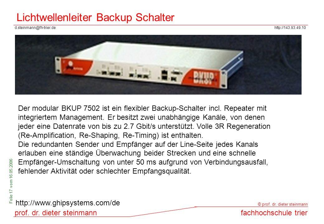 Lichtwellenleiter Backup Schalter