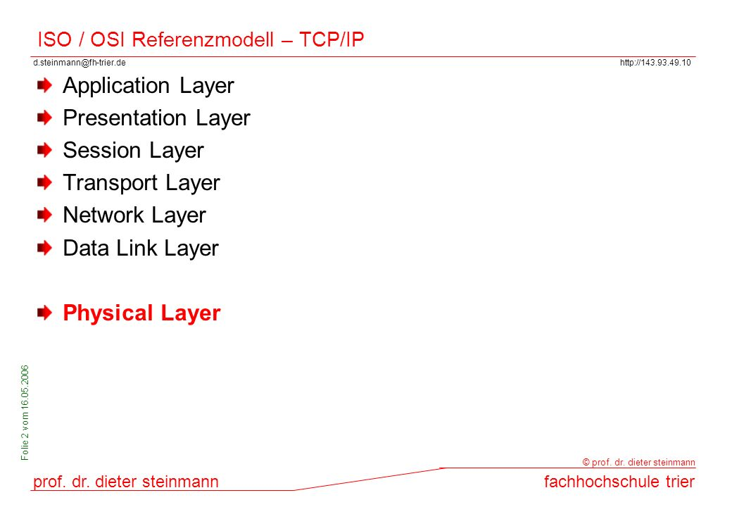 ISO / OSI Referenzmodell – TCP/IP