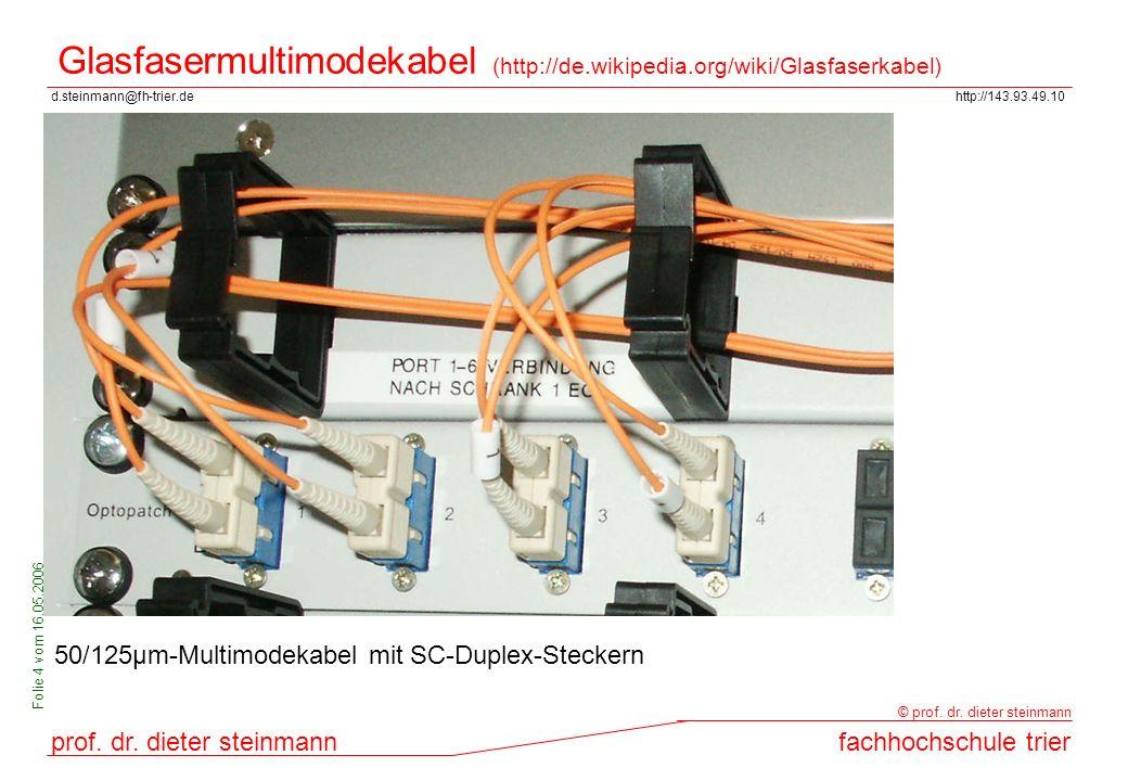 Glasfasermultimodekabel (http://de.wikipedia.org/wiki/Glasfaserkabel)