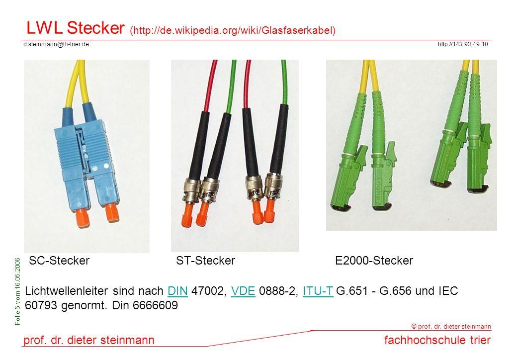 LWL Stecker (http://de.wikipedia.org/wiki/Glasfaserkabel)