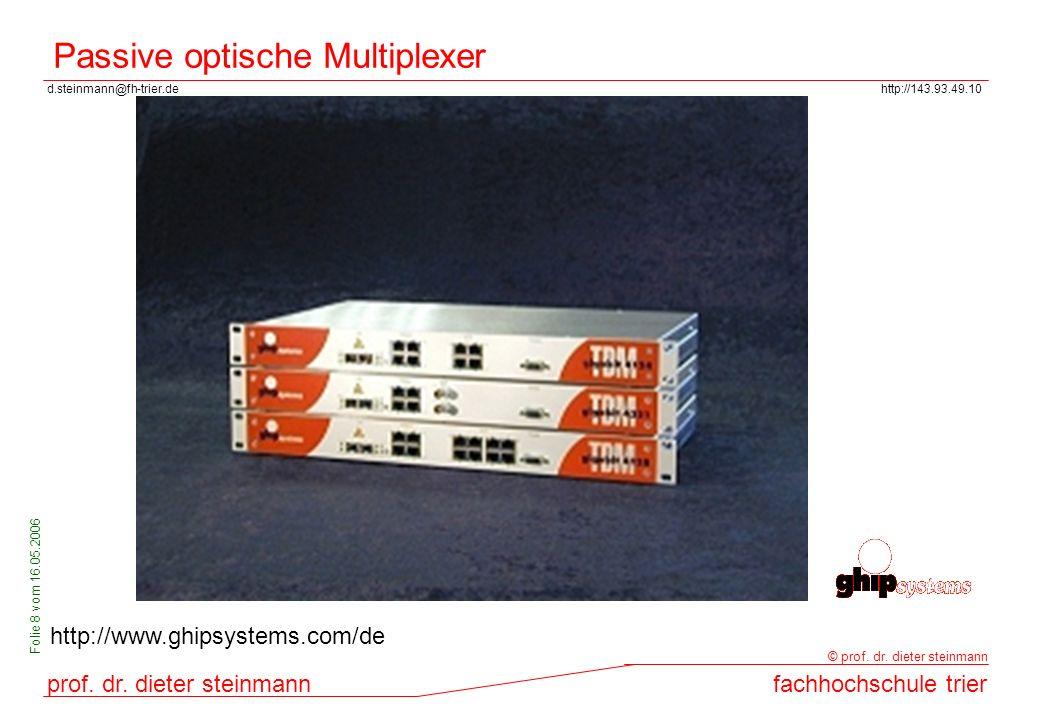 Passive optische Multiplexer