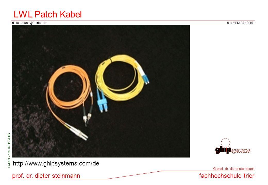 LWL Patch Kabel http://www.ghipsystems.com/de
