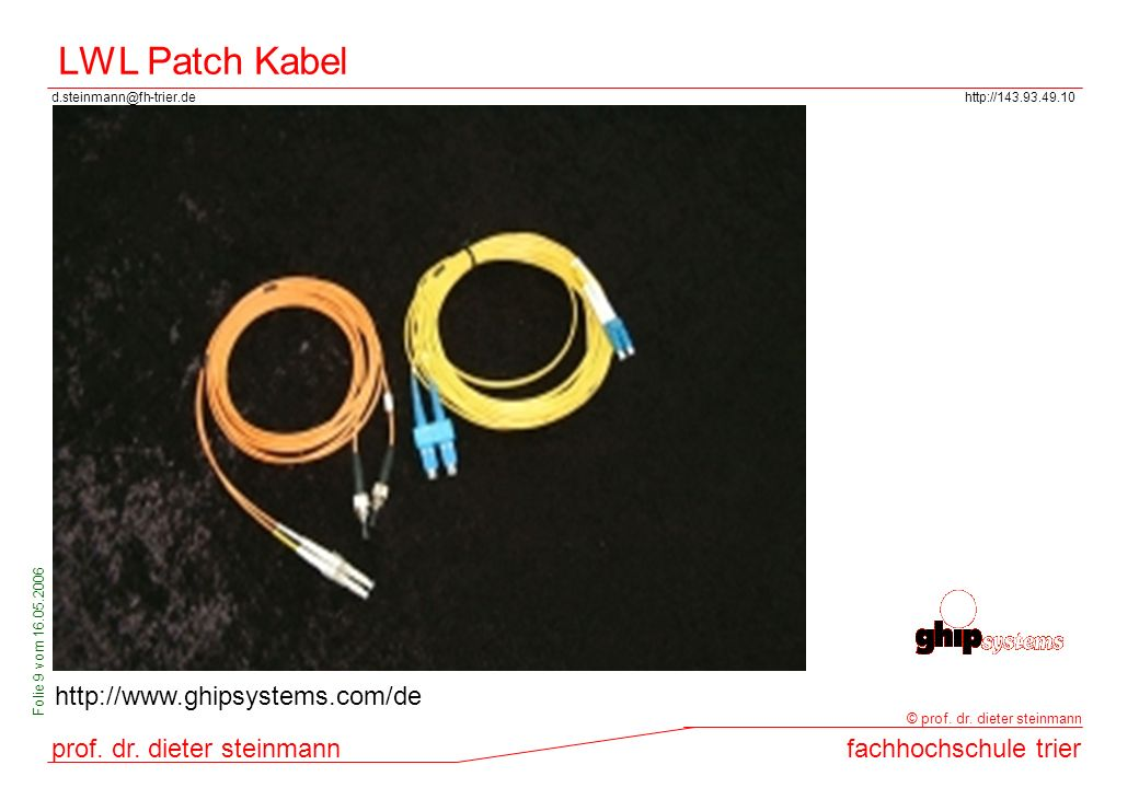 LWL Patch Kabel