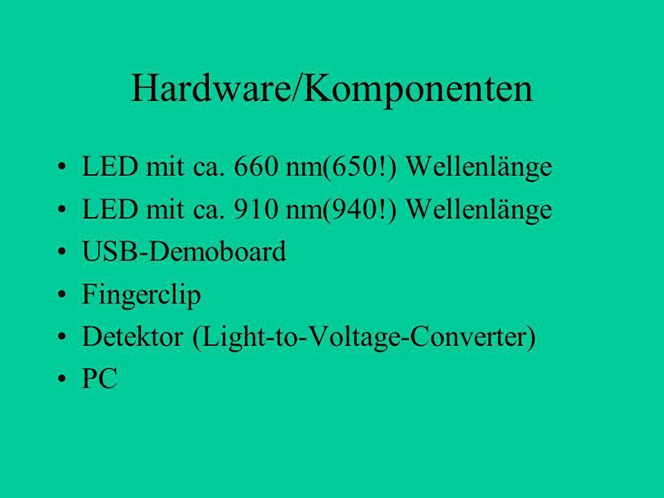 Hardware/Komponenten