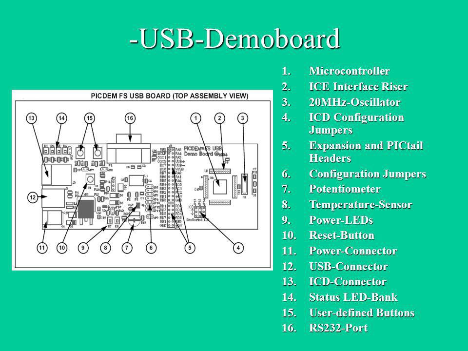USB-Demoboard Microcontroller ICE Interface Riser 20MHz-Oscillator