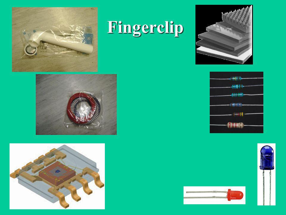 Fingerclip