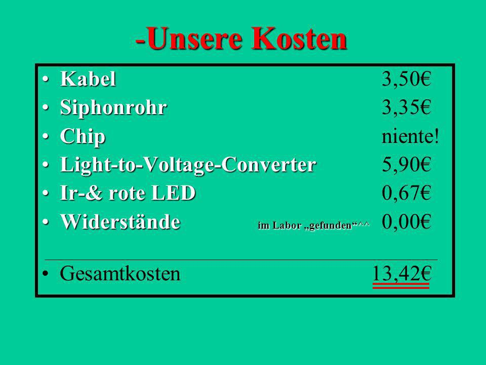 Unsere Kosten Kabel 3,50€ Siphonrohr 3,35€ Chip niente!