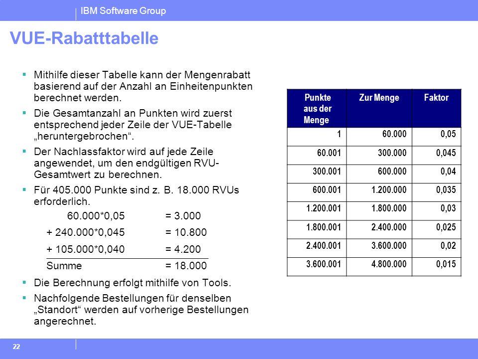 VUE-Rabatttabelle Mithilfe dieser Tabelle kann der Mengenrabatt basierend auf der Anzahl an Einheitenpunkten berechnet werden.