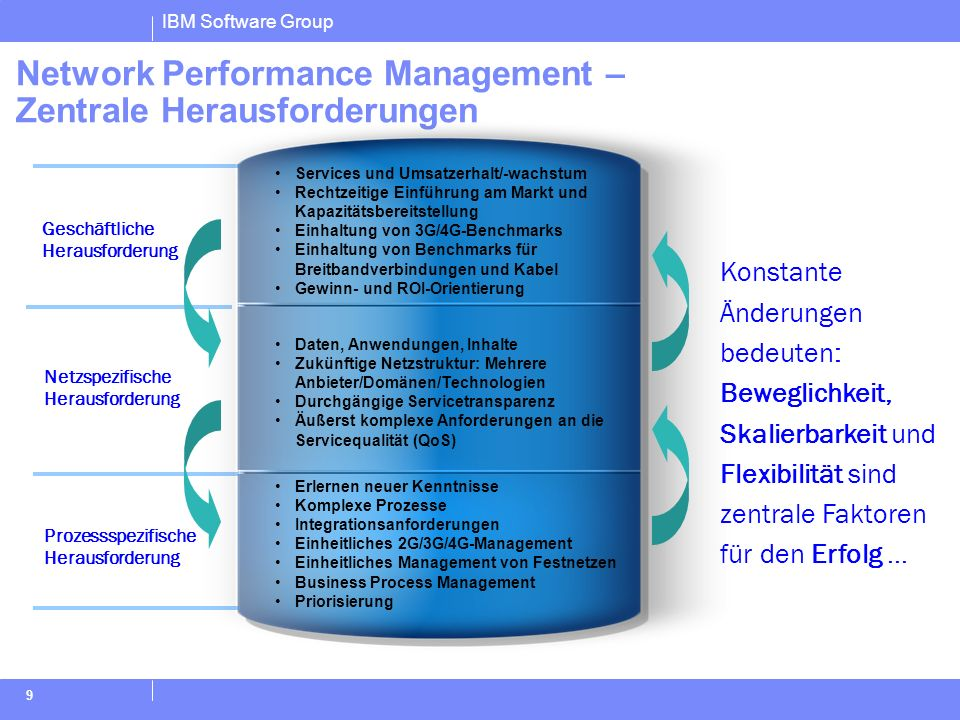 Network Performance Management – Zentrale Herausforderungen