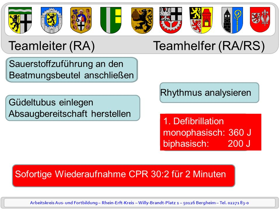 Teamleiter (RA) Teamhelfer (RA/RS)