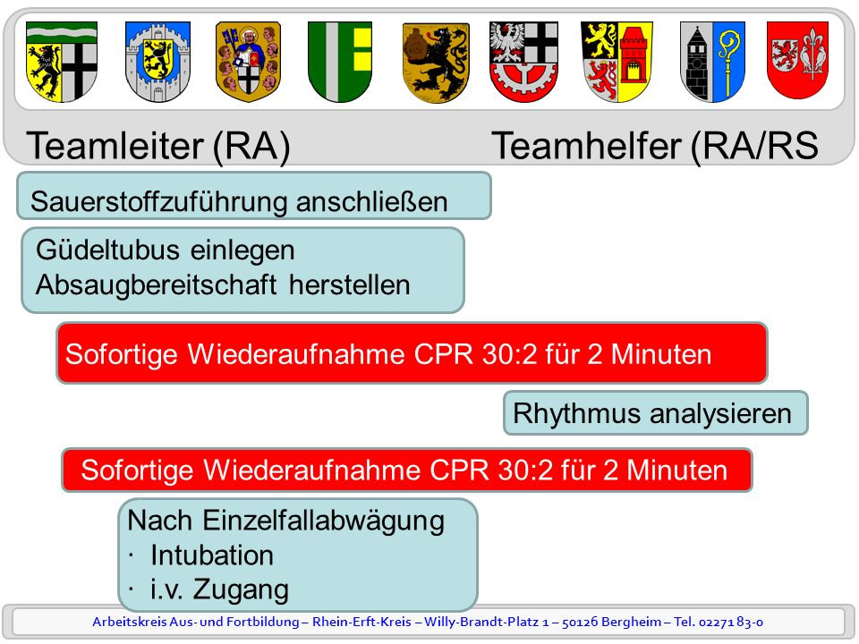 Teamleiter (RA) Teamhelfer (RA/RS