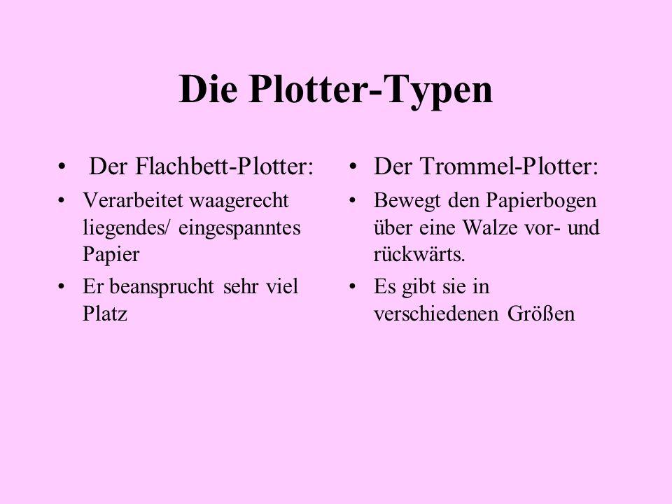 Die Plotter-Typen Der Flachbett-Plotter: Der Trommel-Plotter: