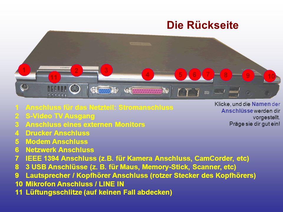 Die Rückseite Anschluss für das Netzteil: Stromanschluss