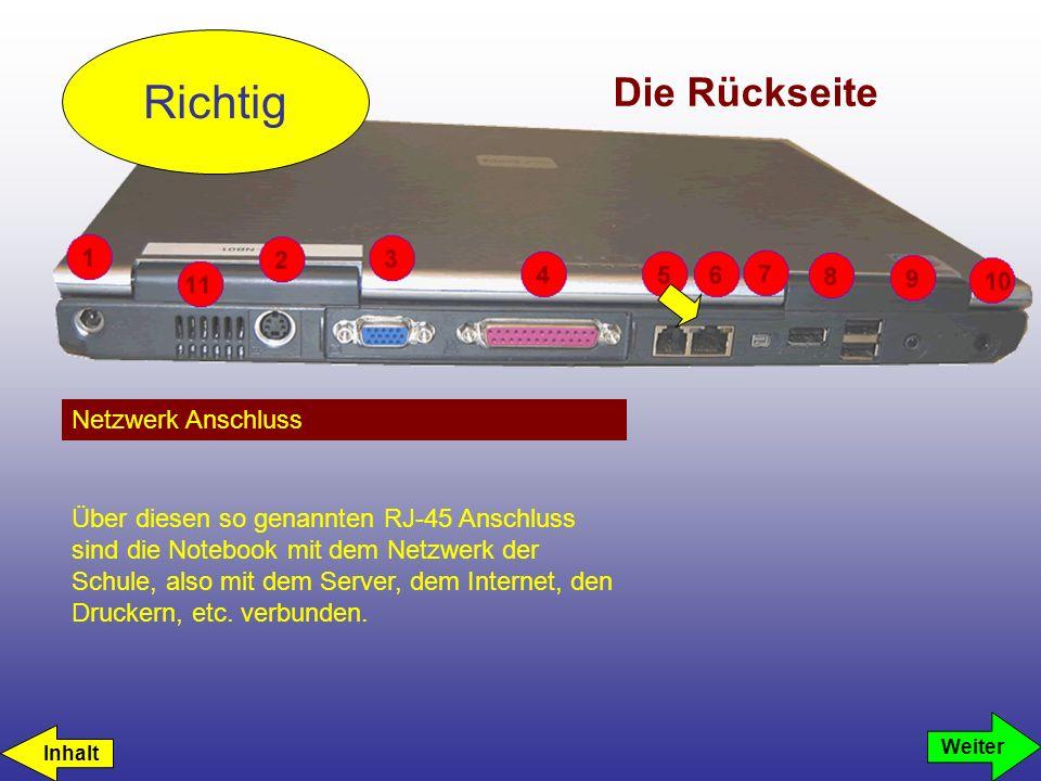 Richtig Die Rückseite Netzwerk Anschluss