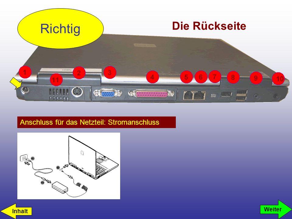 Richtig Die Rückseite Anschluss für das Netzteil: Stromanschluss