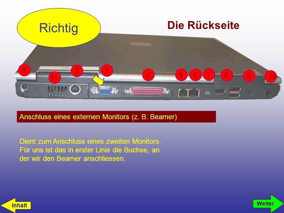 Richtig Die Rückseite Anschluss eines externen Monitors (z. B. Beamer)