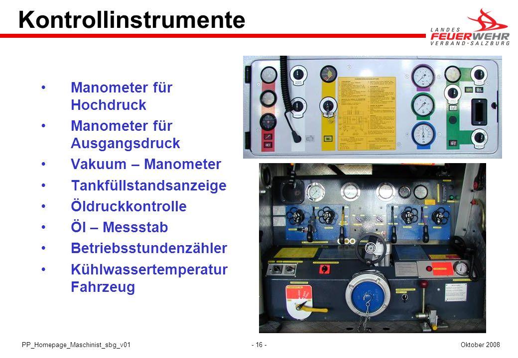 Kontrollinstrumente Manometer für Hochdruck