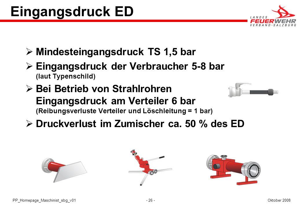 Eingangsdruck ED Mindesteingangsdruck TS 1,5 bar