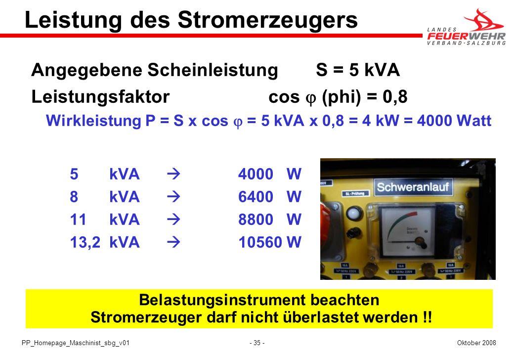 Leistung des Stromerzeugers