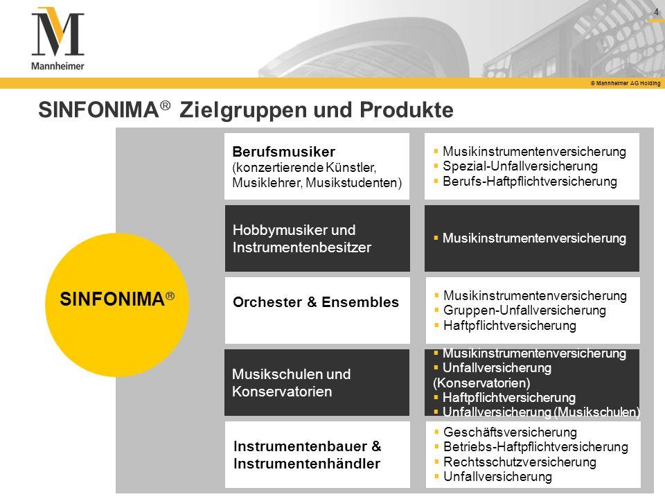 SINFONIMA Zielgruppen und Produkte