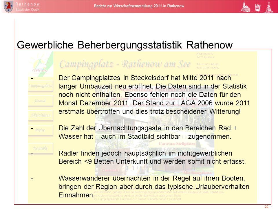 Gewerbliche Beherbergungsstatistik Rathenow