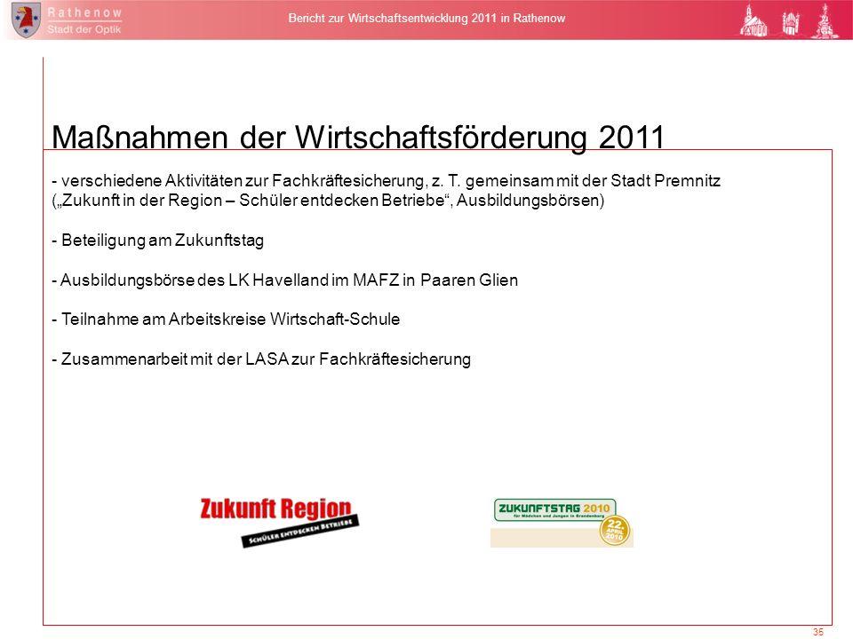 Maßnahmen der Wirtschaftsförderung 2011