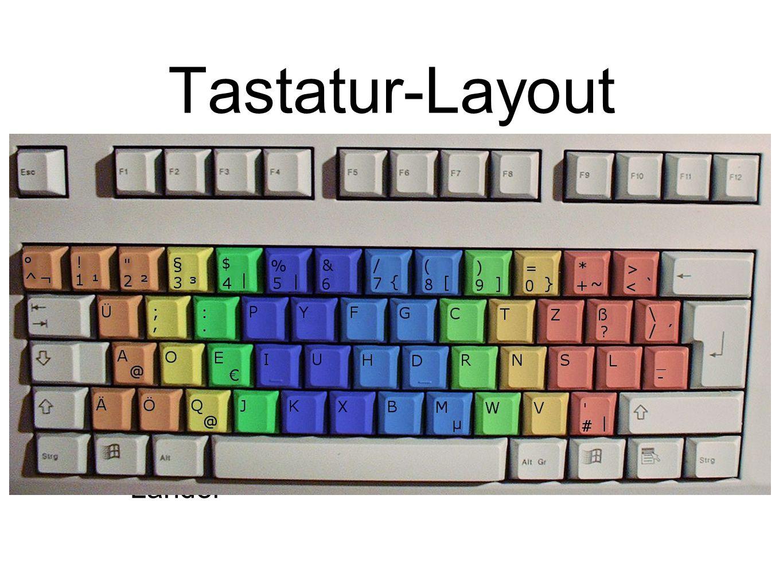 Tastatur-Layout Hintergrund für Tastenverteilung: Schreibmaschine