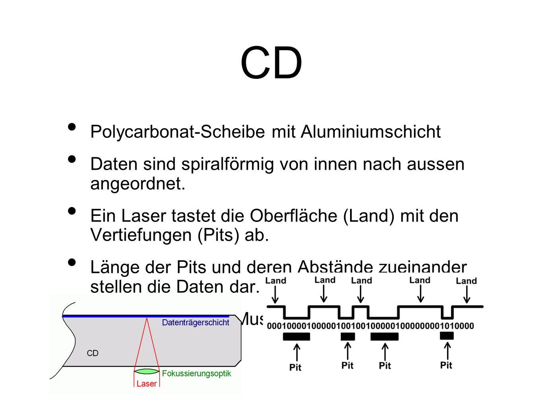 CD Polycarbonat-Scheibe mit Aluminiumschicht