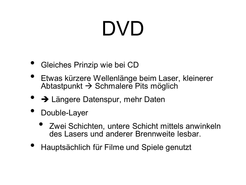 DVD Gleiches Prinzip wie bei CD