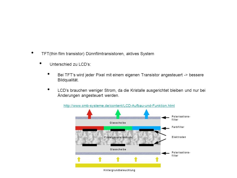 TFT(thin film transistor) Dünnfilmtransistoren, aktives System