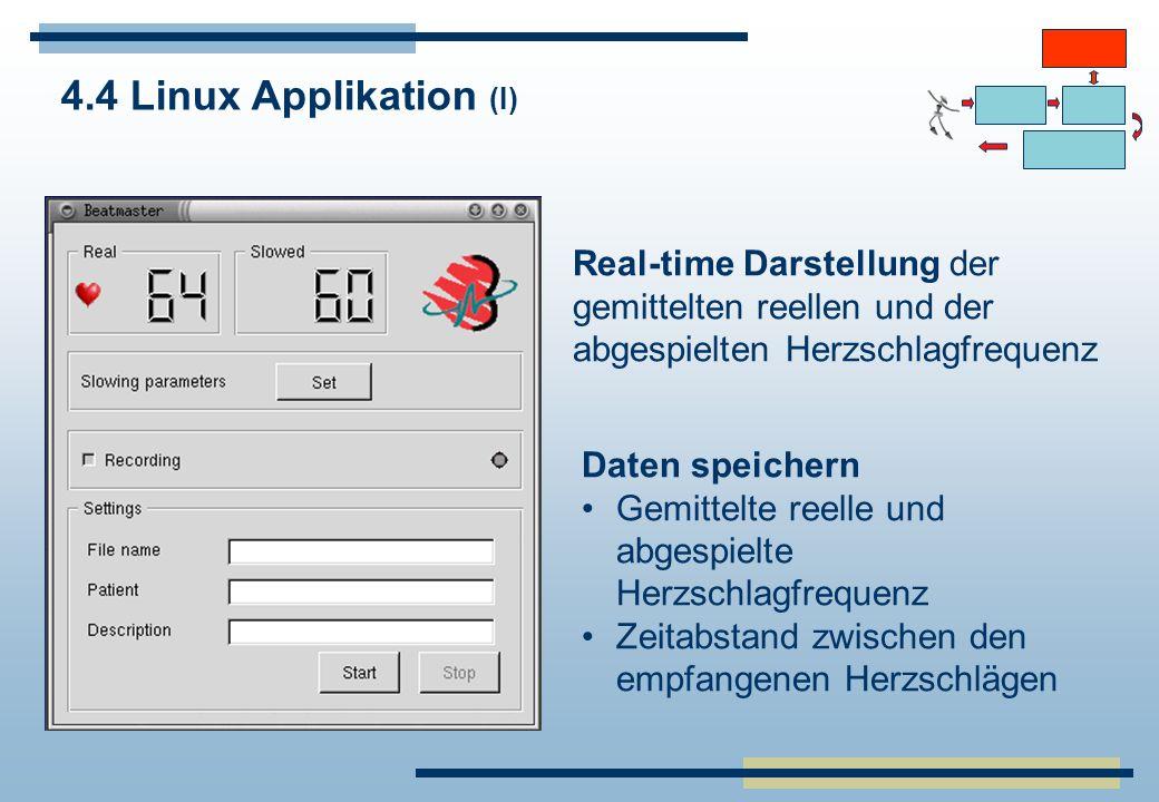 4.4 Linux Applikation (I)Real-time Darstellung der gemittelten reellen und der abgespielten Herzschlagfrequenz.