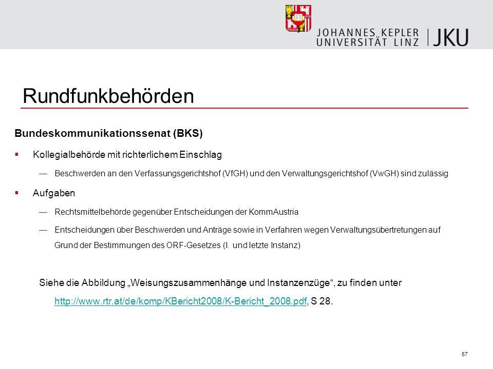 Rundfunkbehörden Bundeskommunikationssenat (BKS)