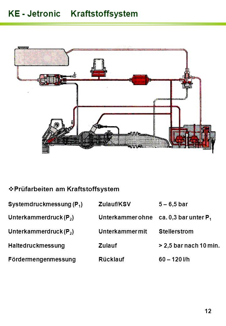 KE - Jetronic Kraftstoffsystem