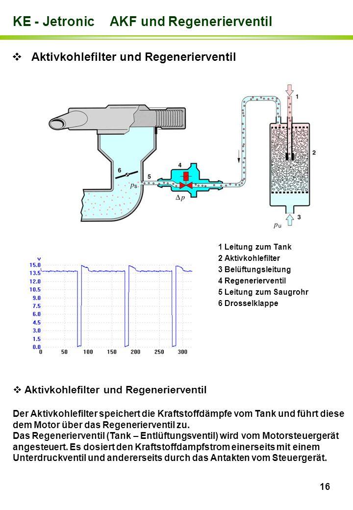 KE - Jetronic AKF und Regenerierventil