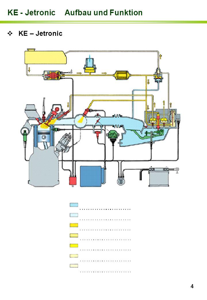 KE - Jetronic Aufbau und Funktion