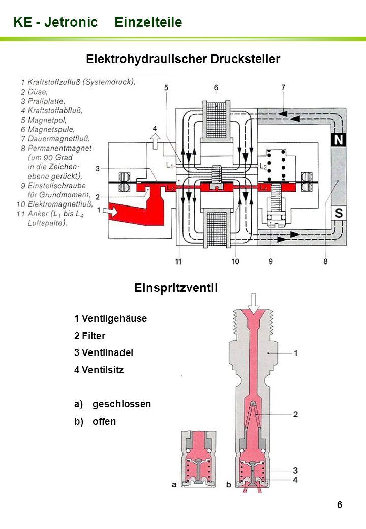 Elektrohydraulischer Drucksteller