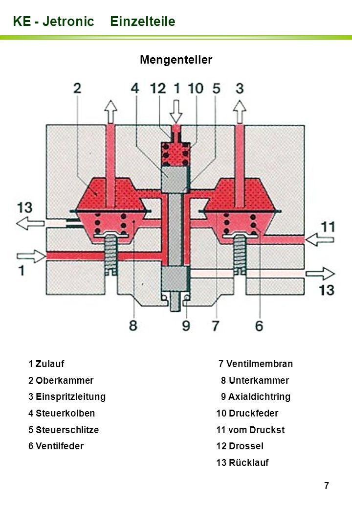 KE - Jetronic Einzelteile