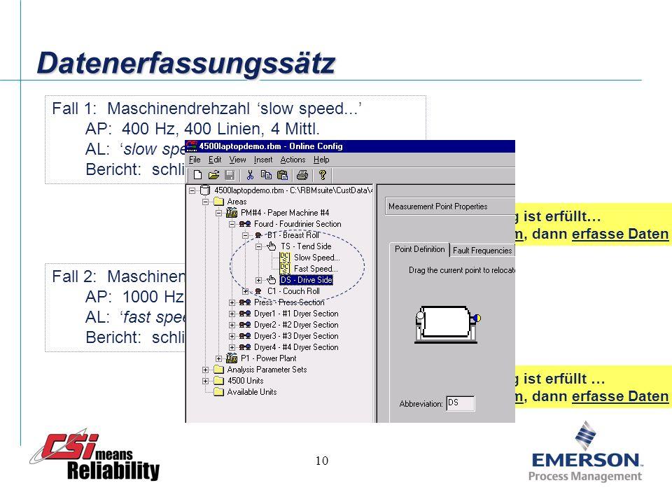 Datenerfassungssätz Fall 1: Maschinendrehzahl 'slow speed...'