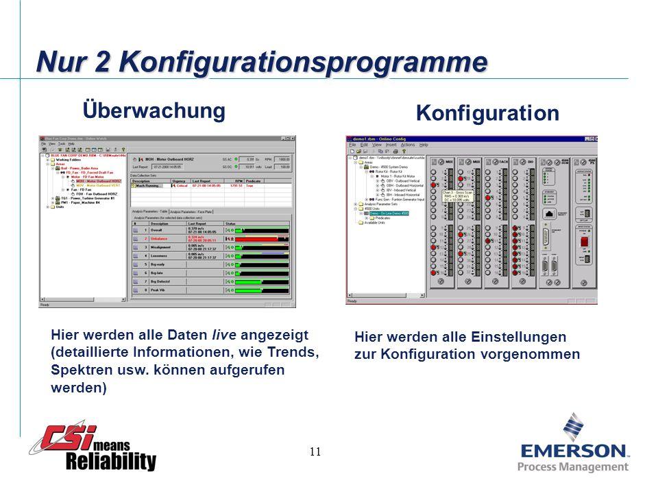 Nur 2 Konfigurationsprogramme