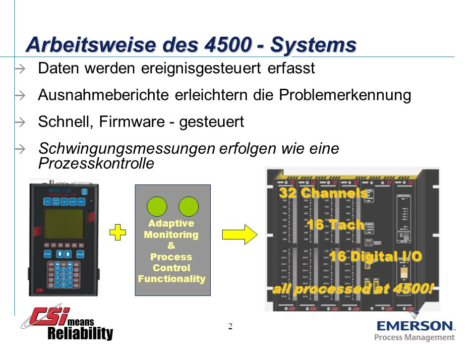 Arbeitsweise des 4500 - Systems