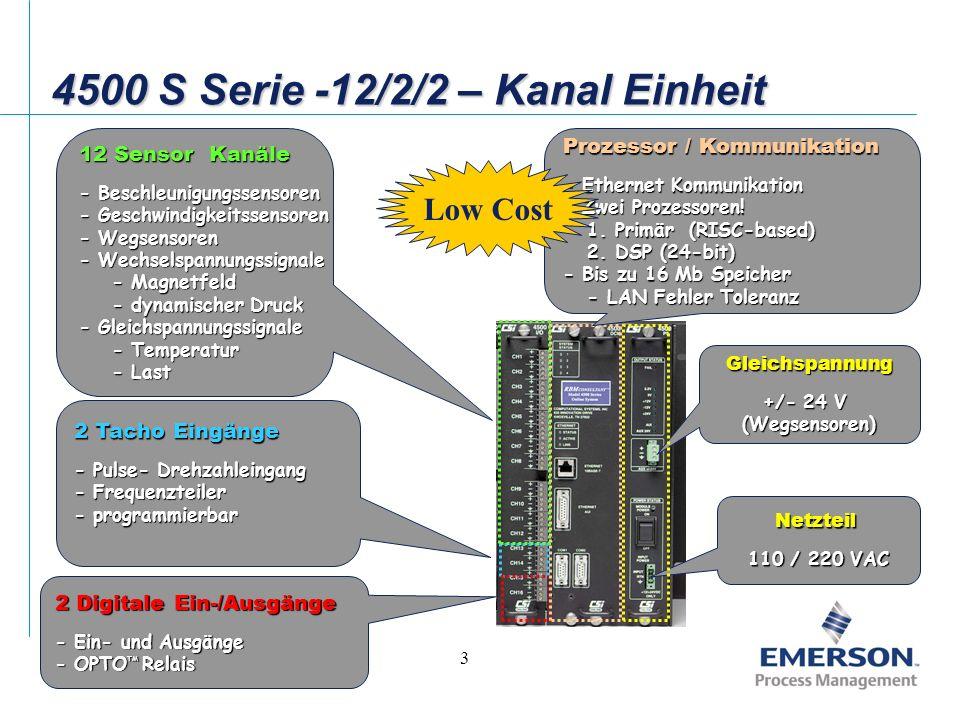 4500 S Serie -12/2/2 – Kanal Einheit