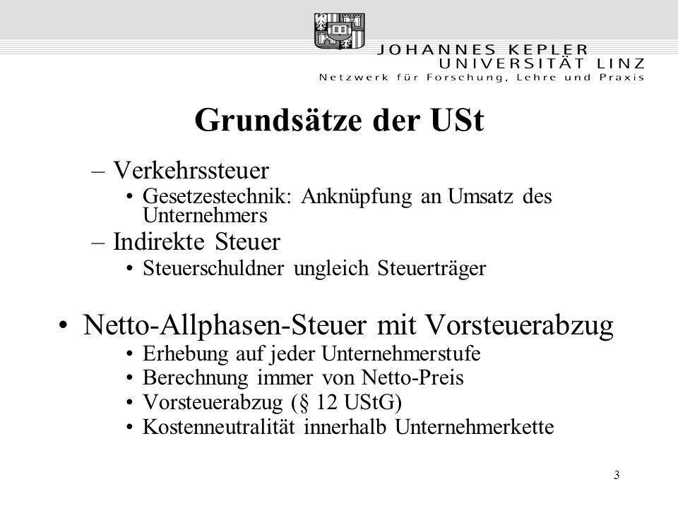 Grundsätze der USt Netto-Allphasen-Steuer mit Vorsteuerabzug