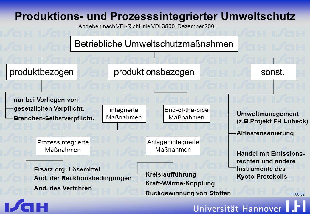 Produktions- und Prozesssintegrierter Umweltschutz